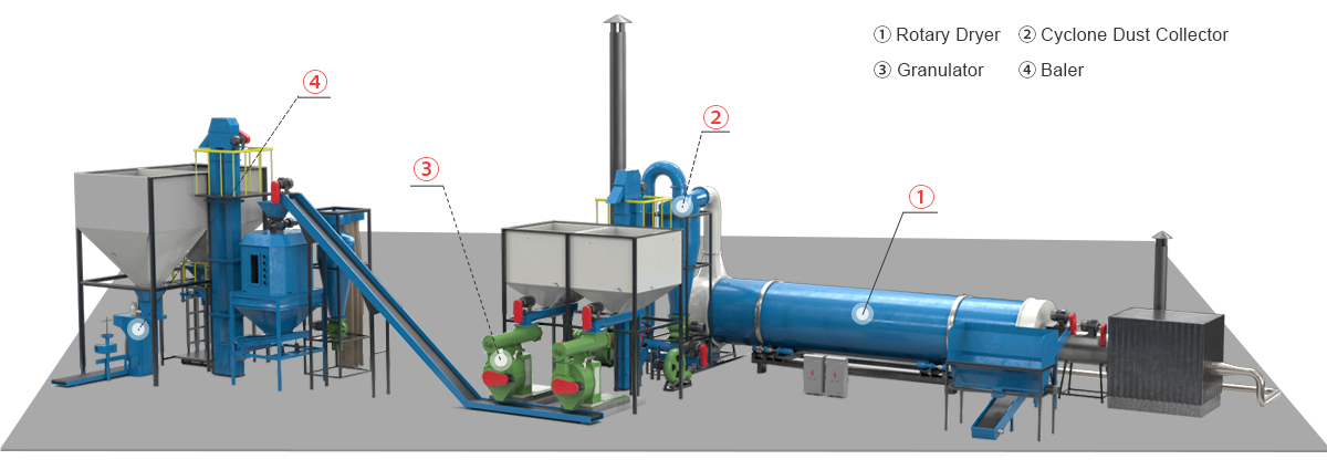 Sawdust Dryer Structure Diagram